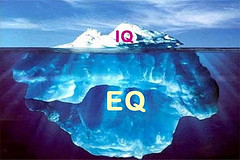 EQ and IQ as an iceberg